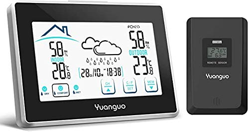 Estación meteorológica Yuanguo weather station