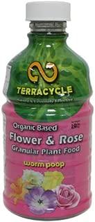 Best terracycle garden fertilizer Reviews