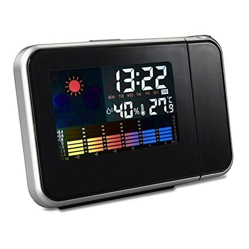 Klok met projectie en dubbel alarmwekker, wekker met projector, LED-display, sluimerfunctie, slaaptimer