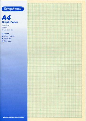 Stephens RS543954 Millimeterpapier, 10 Kopfleistenbeutel a 10 Blatt, 115 g/m2