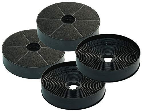 Aktivkohlefilter - passend für Dunstabzugshauben von AKPO WK-4, WK-5, WK-7 - Sparset mit 4 Stück