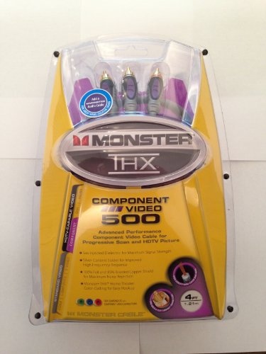 video por componentes fabricante Monster