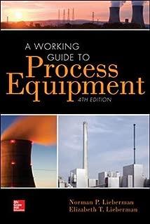 Best plant process equipment Reviews