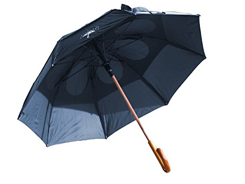 GustBuster Classic 48-Inch Automatic Umbrella, Navy Rain Drops Edition