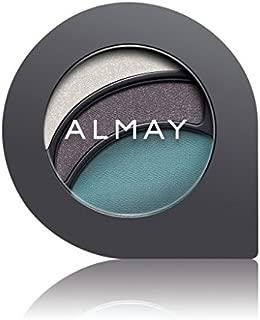 Almay Intense i-Color Evening Smoky, Blues