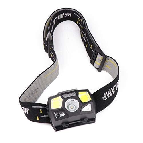 MissLi Linterna Frontal LED Ultrabrillante De 15000 Lúmenes, Sensor De Movimiento, Casco Duro, Lámpara De Cabeza, Potente Linterna, Recargable por USB, Linterna Impermeable