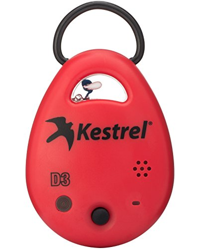 Kestrel Drop D3 ROT