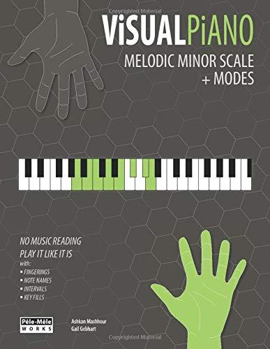 VISUAL PIANO: Melodic Minor Scale + Modes (The Piano)