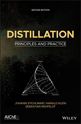 distillation principles - 1