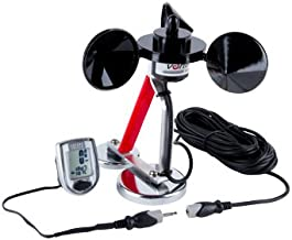 magnetic mount anemometer