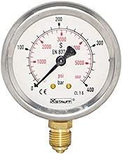 400 bar pressure gauge