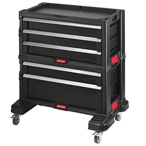 Keter 237007 Werkzeugtruhen, Schwarz/Rot, 56,2 x 28,9 x 50,2 cm
