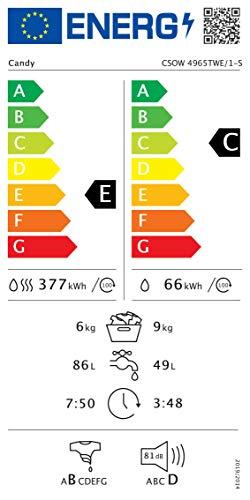 Candy CSOW 4965TWE/1-S