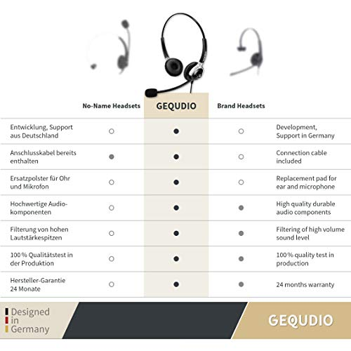 Compare prices for GEQUDIO across all Amazon European stores