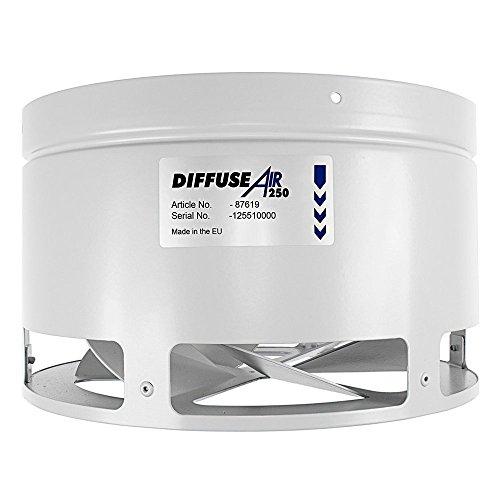 DiffuseAir 250 - SystemAir répartiteur intraction d'air salle de culture et growroom
