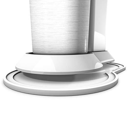 nobellgo Silikon Anti-Rutsch Abtropfmatte | Untersetzer für SodaStream Crystal | Auffangschale | Abtropfschale | Abtropfhalter (Weiss)