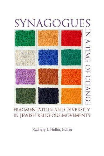 Jewish Religious Movements