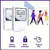 Smart Counter Plus IR. Contador de visitantes inalámbrico infrarrojo. Cuenta personas automáticamente y muestra los datos recibidos en una pantalla pequeña