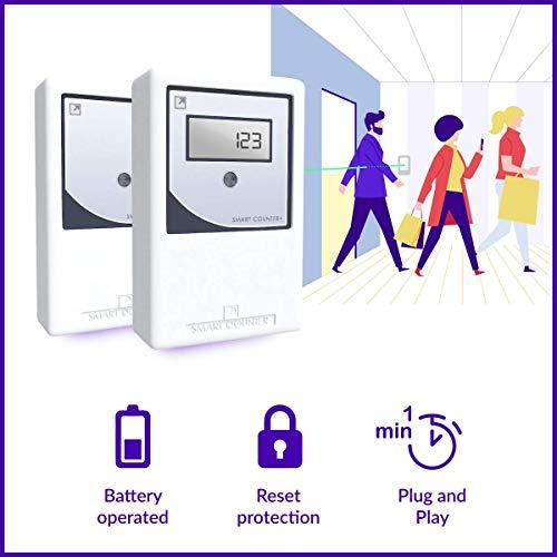 SMART COUNTER IR +. Infrarot wireless Besucherzähler. Zählt Personen automatisch und zeigt die empfangenen Daten auf einem kleinen display. Kundenzähler ist vor unbefugtem zurücksetzen geschützt.