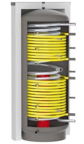 Solarbayer Hygiene-Kombispeicher HSK-ÖKO, HSK-ÖKO 1000 Liter, 2 WT, B1