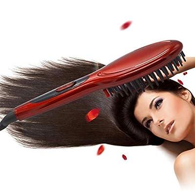 Fanala Pcs Hair Care