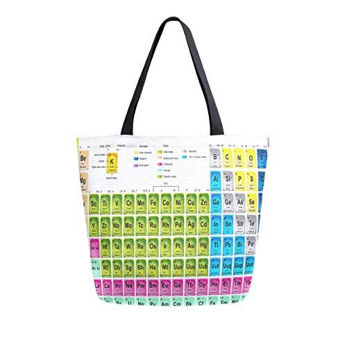 AHYLCL - Bolsa de lona con impresión periódica de mesa, reutilizable, grande, multiusos, para el trabajo, la escuela, compras, al aire libre