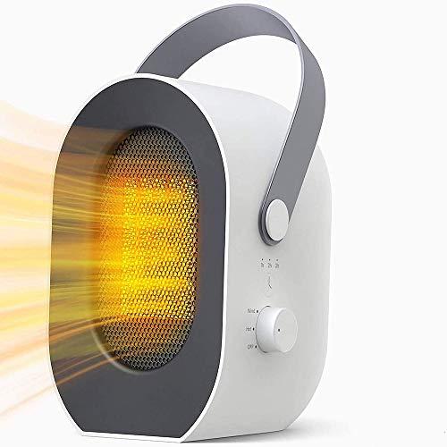 Bxiaoyan Mini calentador eléctrico de escritorio del hogar del calentador pequeño frío y caliente calentador del doble uso