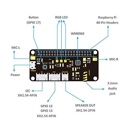 KEYESTUDIO ReSpeaker 2-Mic Pi HAT V1.0 Expansion Board für Raspberry Pi Zero und Zero W, Raspberry Pi B+, Raspberry Pi 2B und 3B/4B
