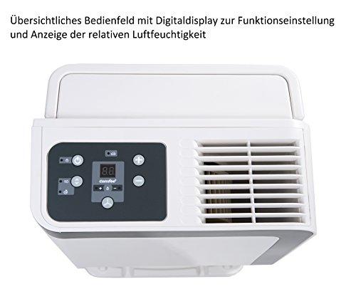 comfee Luftentfeuchter / Bautrockner MDF2-16DEN3 / 3 Jahren Garantie (16L in 24h) Raumgröße ca. 32m² bzw. 80m³