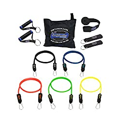 best resistance bands, resistance band set, bodylastics