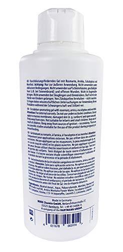 Baktolan vital Hydrogel 350ml Flasche - 5