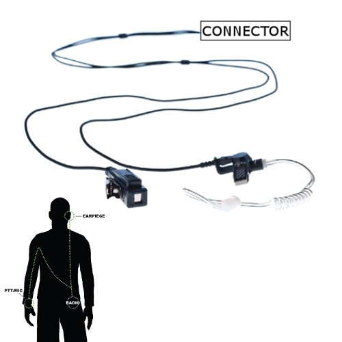 Buy Bargain Impact M17-P2W-NC-AT1 Noise Cancelling 2-Wire for Motorola XPR + DP Series Radios