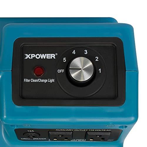 XPOWER X-2480