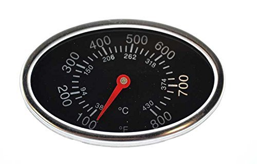 Gas Grill Replacement Heat Indicator Aussie For BBQ Grillware, Brinkmann, Charbroil, Charmglow, Grill King, Grill Master and Master Cook, Master Forge. Mounts to grill with single threaded