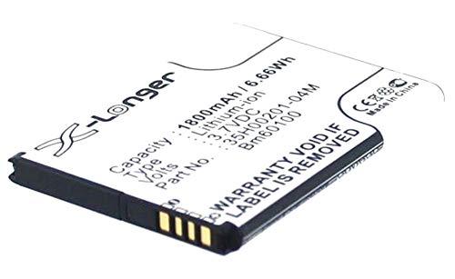 Akkuversum Akku kompatibel mit HTC Desire 500, Handy/Smartphone Li-Ion Batterie