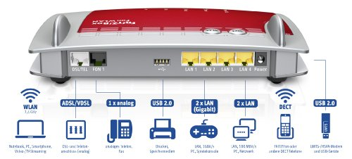 AVM FRITZ!Box 7360 Wlan Router (VDSL/ADSL, WLAN N, 300 MBit/s, DECT-Basis, Media Server) geeignet für Deutschland