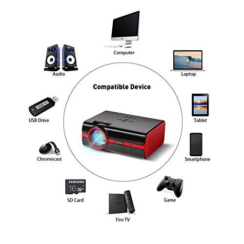"""Projector Paick Video Projector Support 1080P HD 180"""" Big Screen Upgraded +60% Brighter Home Cinema Portable Projector with HDMI/USB/SD/AV/VGA Input for Mac/PC/TV/Movies/Games"""