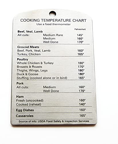 RSVP International Endurance Magnet Collection Stainless Steel, Temperature Chart, 3.6x5.5