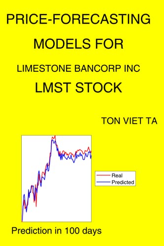 Price-Forecasting Models for Limestone Bancorp Inc LMST Stock