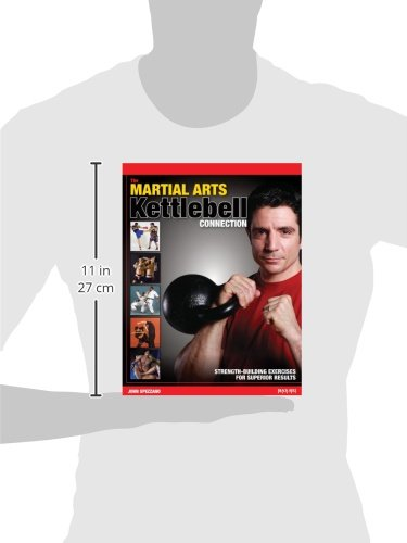 The Martial Arts/Kettlebell Connection: Strength-Building Exercises for Superior Results