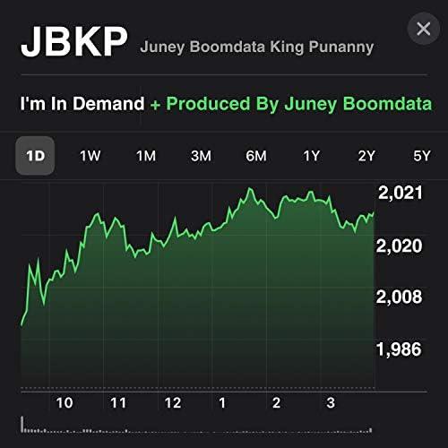 Juney Boomdata