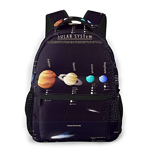 EILANNA リュックサック、科学情報を備えた太陽系木星土星宇宙望遠鏡バレル、バックパック 男女兼用 アウトドア旅行バッグ オシャレ 可愛い 通勤 通学用 軽量