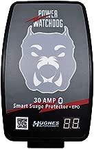HUGHES AUTO Autoformers PWD30-EPO-H Power Watchdog Smart Bluetooth Surge Protector Plus EPO with Auto Shutoff - 30 Amp Hardwire Version