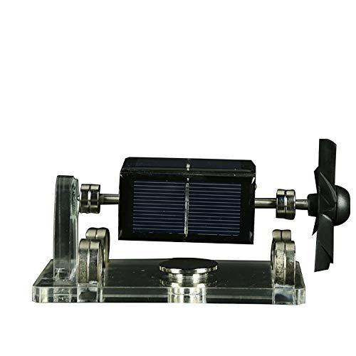 ventilador levitacion magnetica fabricante Angelay