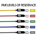 Zoom IMG-1 meglio resistenza tubo set questo