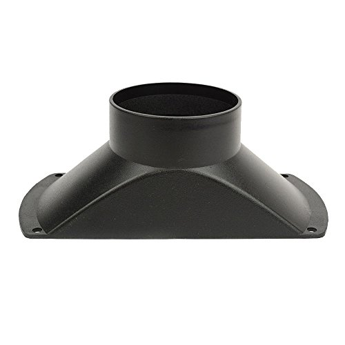Big Horn 11401 Dust Hood For Use with 4-Inch Hose