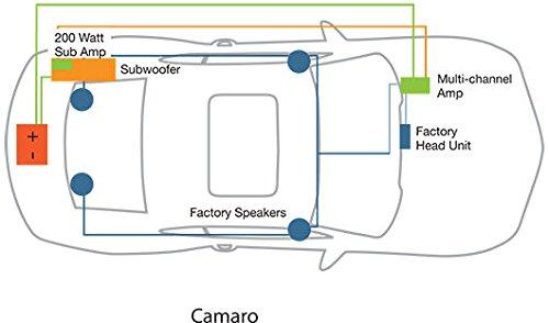 Kicker pcama10 multicanal Amplificador y subwoofer con Amplificador para 2010 – 2015 Chevrolet Camaro W/O mylink: Amazon.es: Electrónica