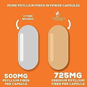 Psyllium Husk Capsules - 725mg per Capsule - Premium Psyllium Fiber Supplement - Made in USA - Natural Soluble Fiber, Helps Support Digestion & Regularity - 60 Capsules