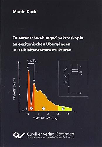 Quantenschwebungs-Spektroskopie an exzitonischen Übergängen in Halbleiter-Heterostrukturen.