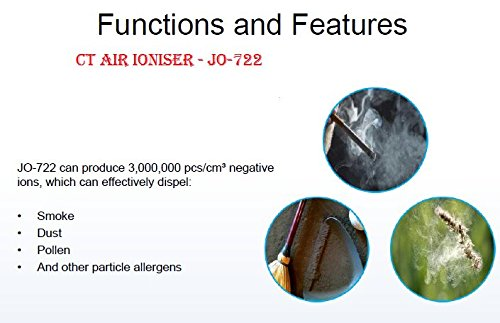 Cratos CT Plastic USB Car Air Purifier (Small, White-green-blue)